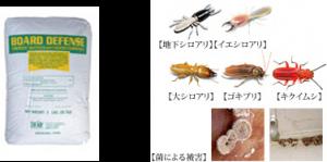 ホウ酸処理でシロアリ対策