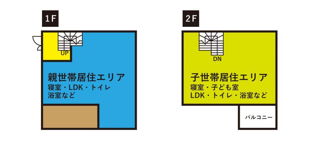 二世帯住宅の分離型プランの例