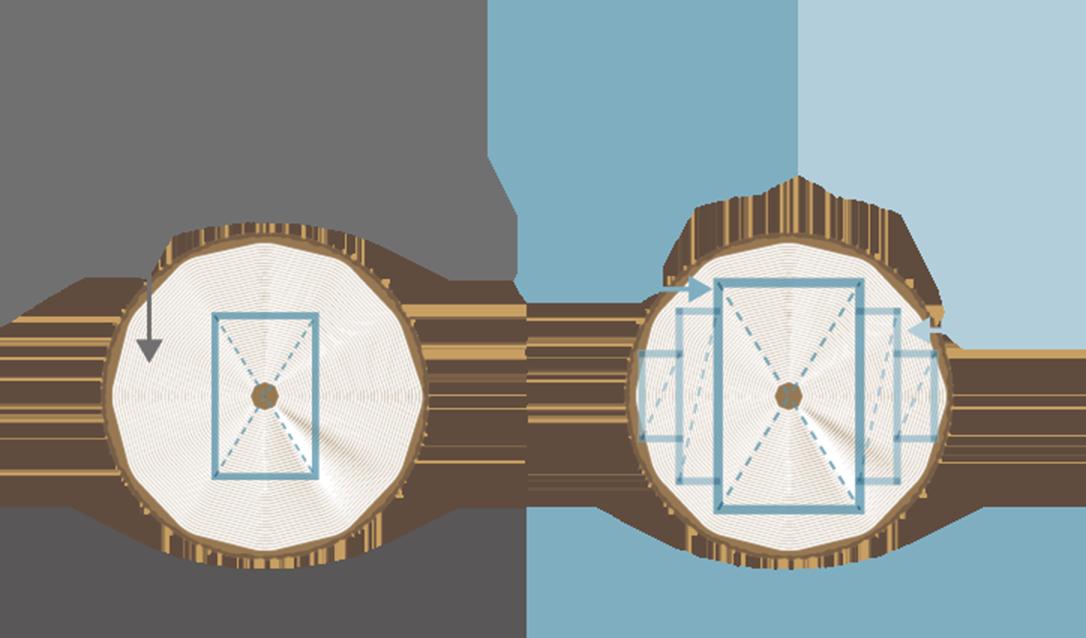 一般的な木材使用とアイジースタイルの木材使用