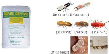 ホウ酸処理