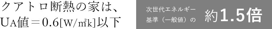 クアトロ断熱の家は、UA値=0.6[W/m2k以下 次世代エネルギー基準(一般値)の約1.5倍