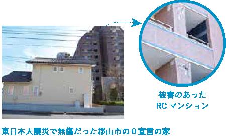 東日本大震災で無傷だった郡山市の0宣言の家