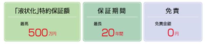 「液状化」特約保証額:最高500万円 保証期間:最長20年間 免責金額:0円