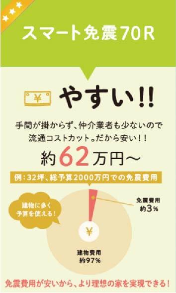 スマート免震70R