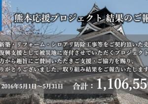 熊本応援プロジェクト 結果のご報告