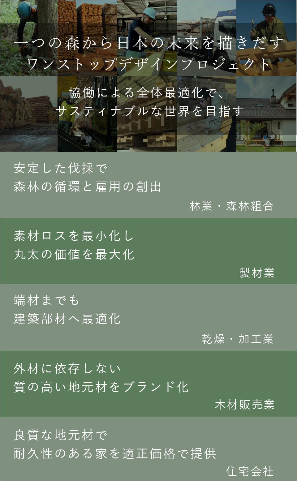 1つの森から日本の未来を描き出すワンストップデザインプロジェクト