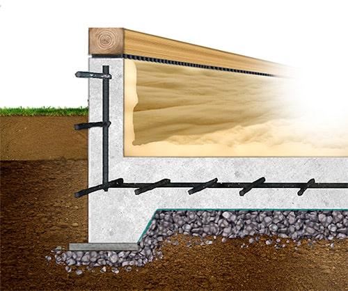 アイジースタイルハウスの基礎断熱工法