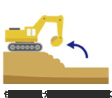 STEP1住宅の重量分の地盤を取り除く