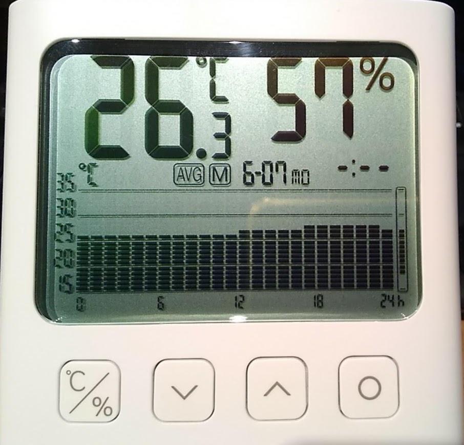 実録データ!アイジーの家でどれくらいエアコンを使うのか?