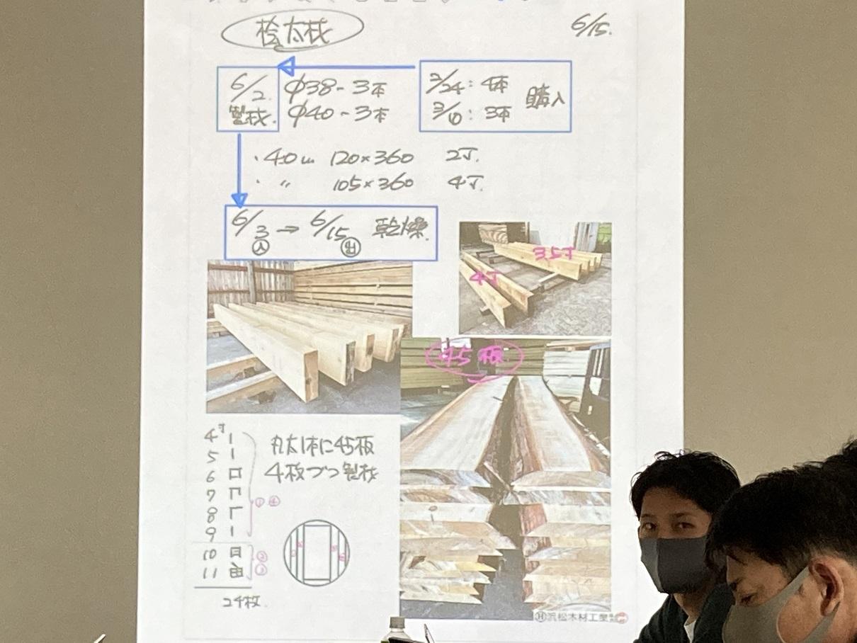 JAPAN WOOD PROJECT会議風景②